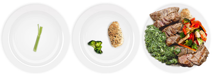 Разное количество пищи на тарелке